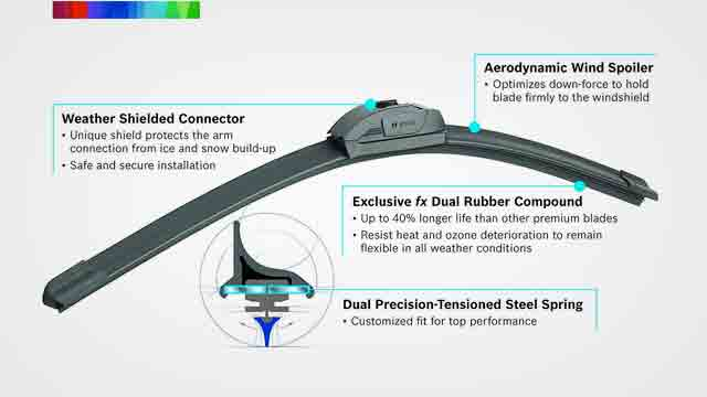 Best Windshield Wipers Reviews By Consumer Reports 2019