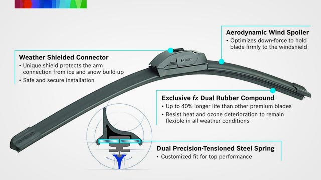 10 Best Wiper Blades Reviews By Consumer Reports 2019