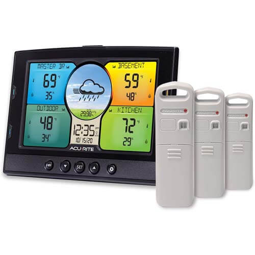 AcuRite 02082M Home Weather Station